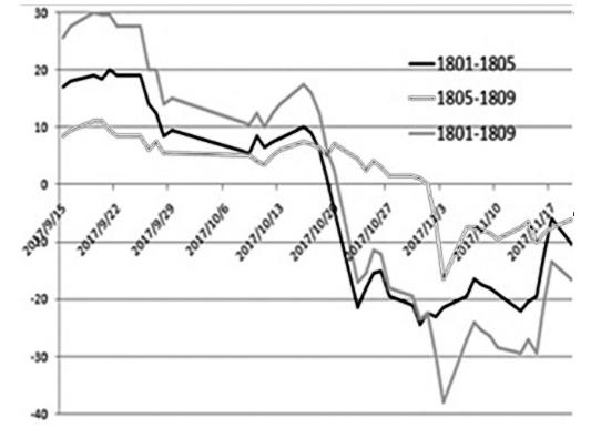 铁矿石期价跌无可跌 具备入场做多条件