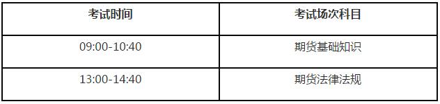 2018年1月期货从业人员资格考试预约式考试安排