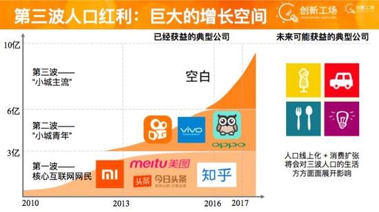 汪华:互联网对实体经济的影响还可以有7成