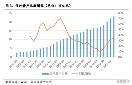 山东国信IPO:看港股信托第一股的道与术