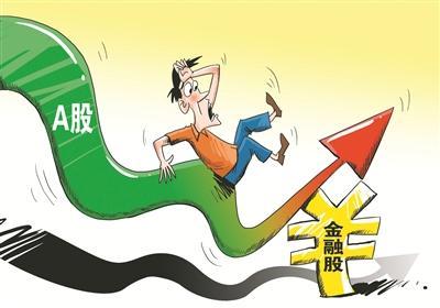 上海金融改革龙头股_军工龙头股票一览表_军工龙头股票有哪些-金投股票-金投网
