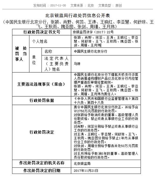 """民生银行""""假理财""""案落锤 罚款2750万3人终身禁业"""
