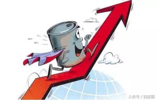 油价低迷三年,2033年左右突破100美元一桶是真假?