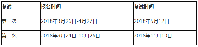 2018年期货从业资格考试时间安排(全年)