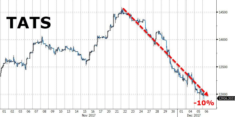 全球股市联动效应 美科技股拖累亚太股市科技板块下挫