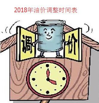 2018油价调整时间表:2018年油价什么时候调整?