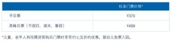 上海迪士尼明年6月票价调整:平日399元 高峰日575元