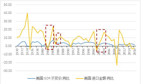 美国税改对中国经济利弊兼而有之?