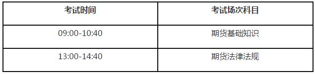 2018年1月 期货从业资格预约考试怎么报名?在哪儿考?