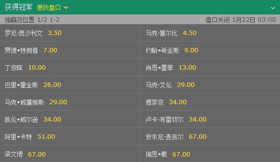 斯诺克大师赛签表出炉 三名中国选手入围