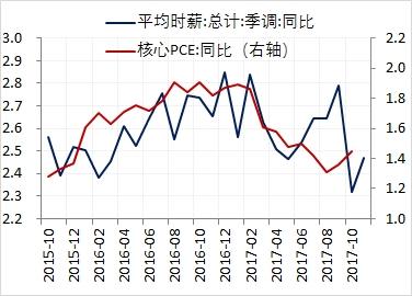 华创证券:央行紧跟美联储加息概率较小