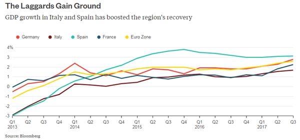 欧洲央行为欧元涨势铺路 美元欲哭无泪