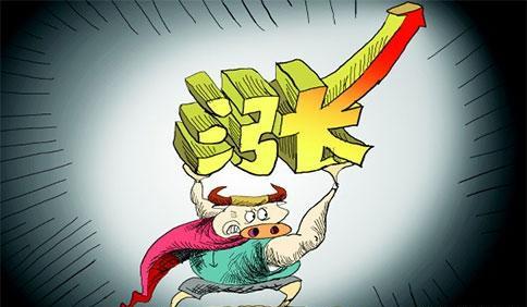 税改法案再生波澜 金价日线有望冲高
