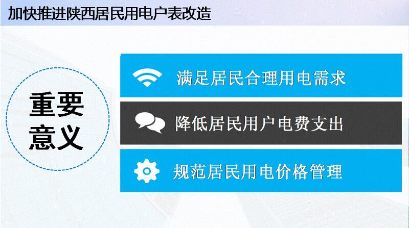加快推进陕西居民用电户表改造——重要意义