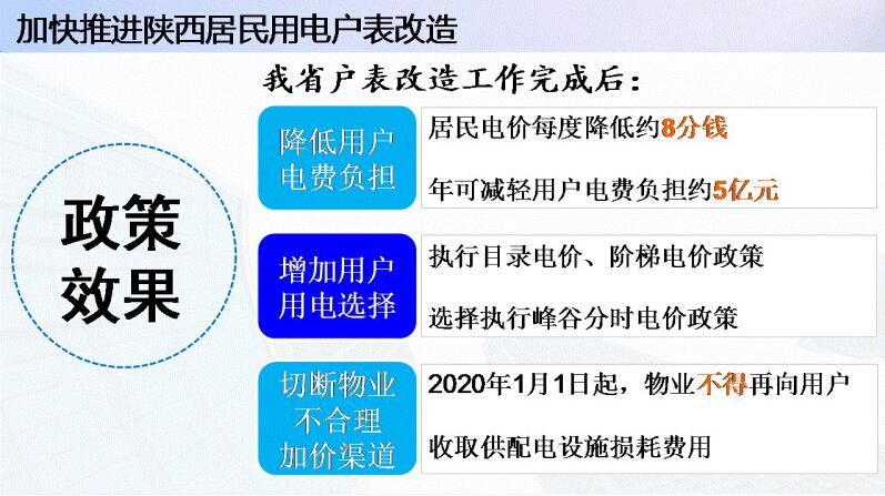 加快推进陕西居民用电记表改造——政策效果