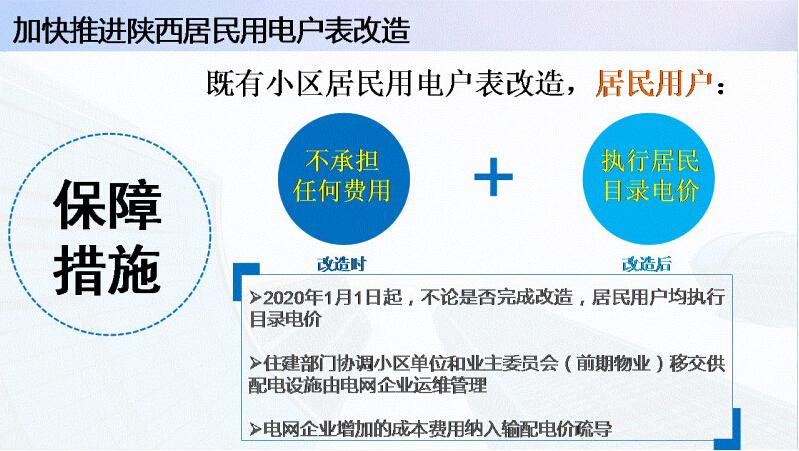 加快推进陕西居民用电记表改造——保障措施