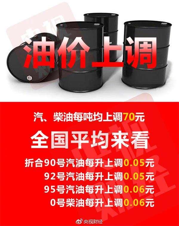 国内油价调整最新消息:油价迎年内第11次上涨