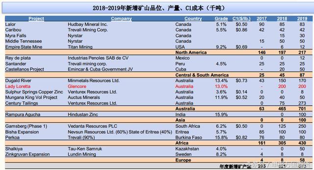 2018年期货市场投资策略展望——有色金属篇