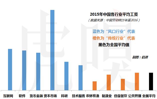 华西村人均收入_2017年国民人均收入