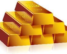 怎样通过黄金t+d走势把握入市时机