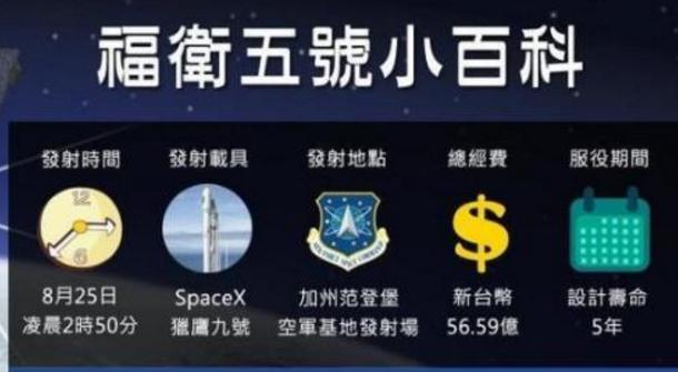 台福卫五号卫星失焦 或因光学校准仪器出现问题
