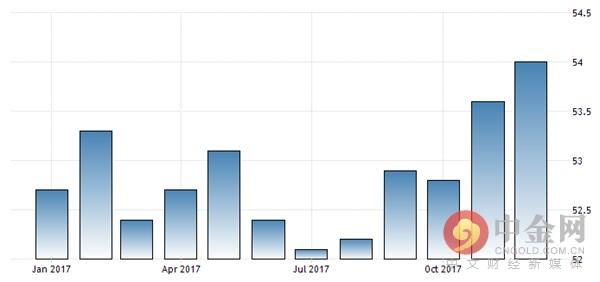 经济稳健增长 日本央行短期内或将按兵不动