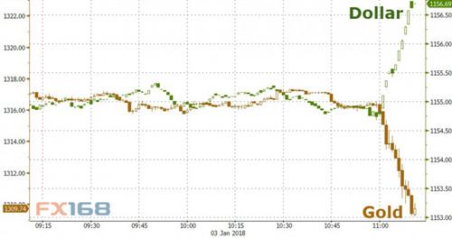 ADP就业数据今晚揭榜 劲爆行情一触即发