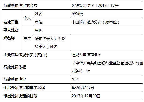 中国银行延边违规办理保理业务