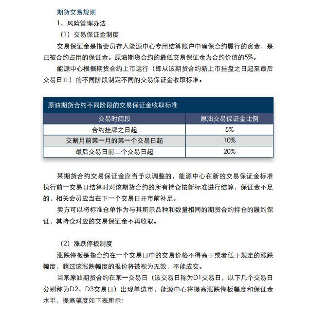 中国原油期货交易规则