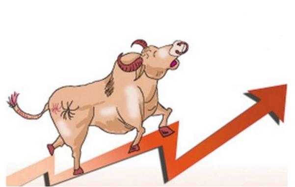 恐慌交易或卷土重来 黄金牛市在望