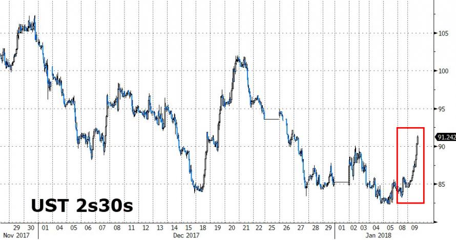 """美元注入""""强心针"""" 日元人民币遭遇涨跌分化"""