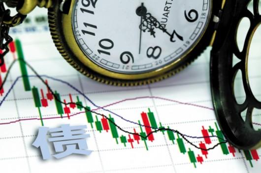 可转债基金新年开门红 中长期表现可期