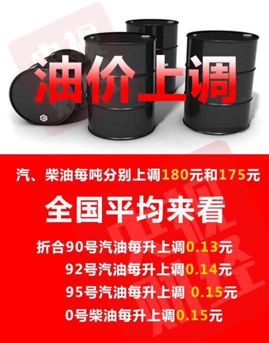 重要通知!油价2018年第一涨 加满一箱油多花7块钱!