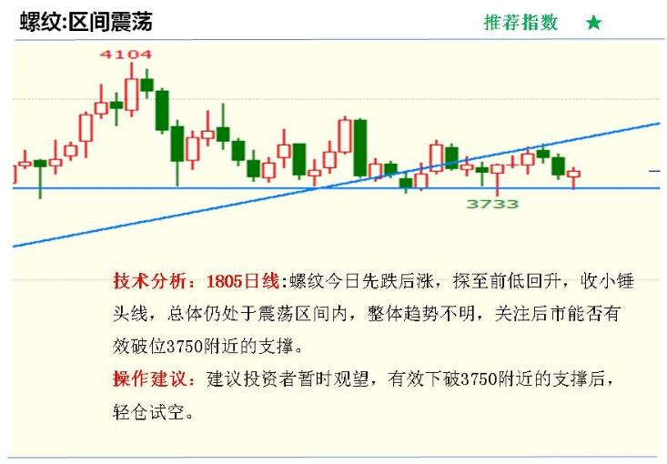 金投期货网1月16日期货分析