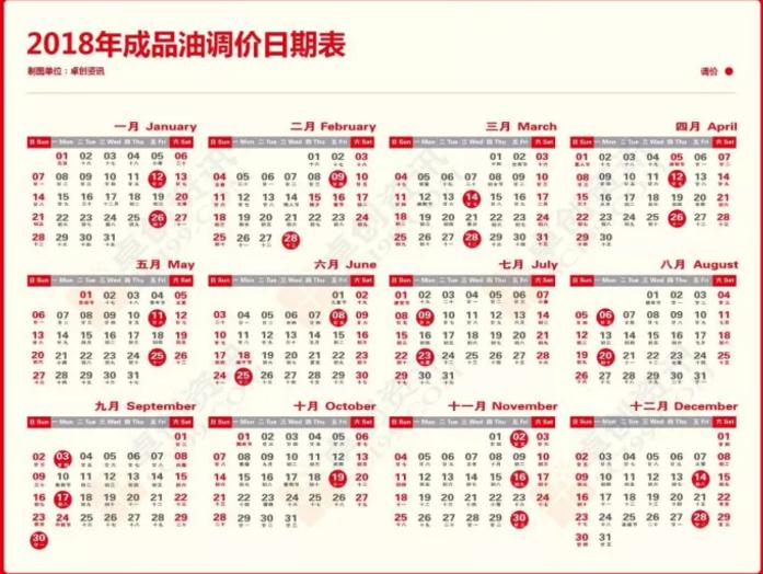 2018年成品油调价时间日历