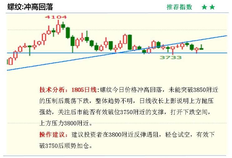 金投期货网1月17日期货分析