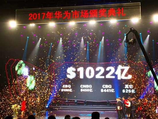 华为2018年销售目标:破千亿美元
