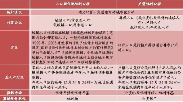 2018房价走势最新消息:京沪人口40年来首次减少 房价会暴跌吗?