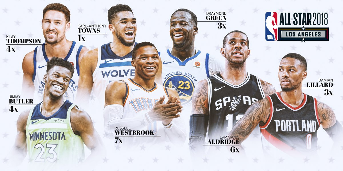 NBA全明星替补名单公布