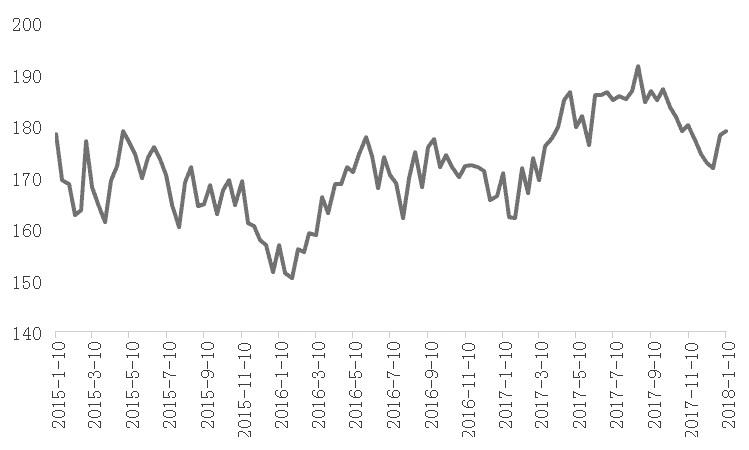 一季度钢材消费将增加 冬储行情托底螺纹钢期货