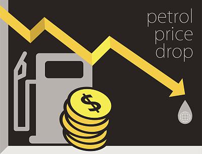 原油期货周四收盘下跌 美油行情也不容乐观