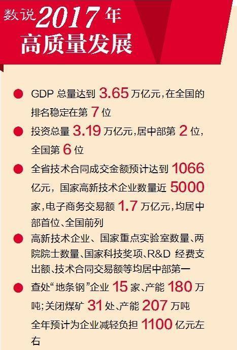 2017辽宁省gdp_2017年辽宁统计公报:GDP总量23942亿常住人口减少8.9万附图表