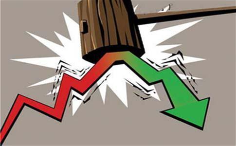 美联储利率维持不变 ADP数据利空国际黄金