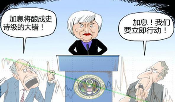美联储释放3月加息信号 对通胀更乐观