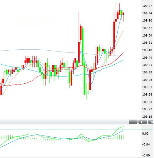 日银加码购债放大招日元短线急挫 卖出机会来了?