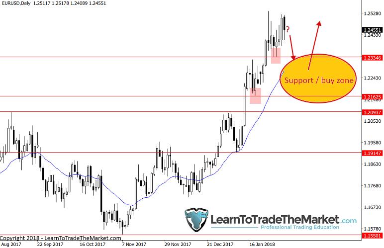 机构:欧元/美元整体趋势依旧上行 英镑维持看涨