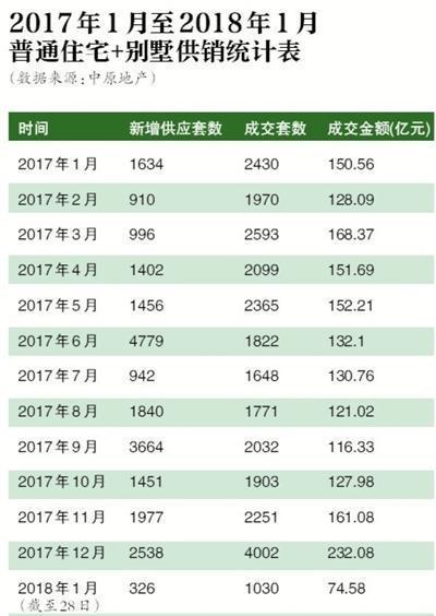 最新房价走势:北京楼市交开年考卷寒冷