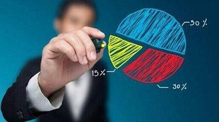 可支配资产不多 如何构建简单有效的基金组合?
