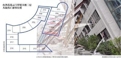 台湾花莲发生6.5级地震 北京一家5口地震中失联