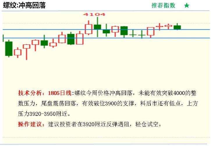 金投期货网2月12日期货交易提示